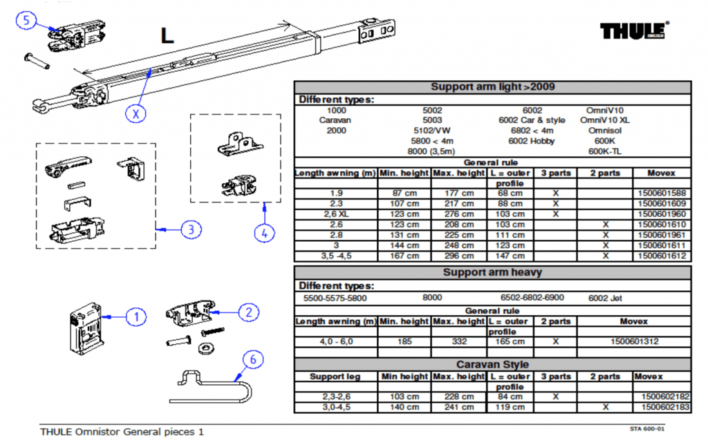 Thule Omnistor Common Awning Spare Parts by Rose Awnings