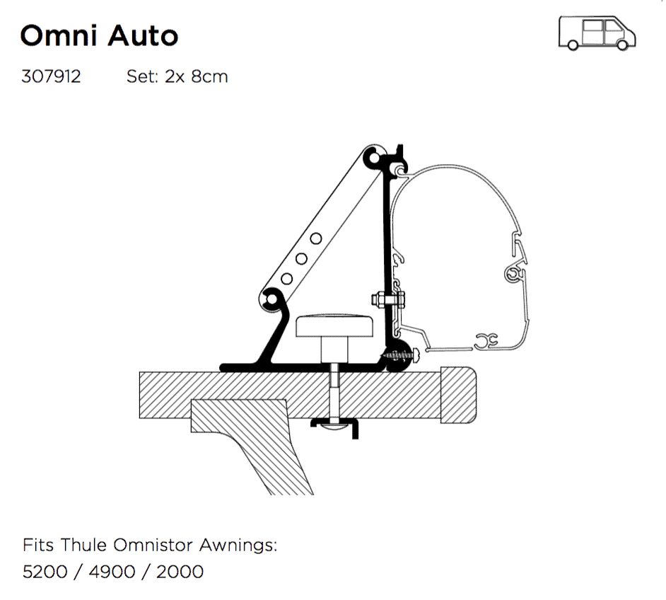 Thule Omnistor Wall Mounting Adapter Brackets By Rose Awnings
