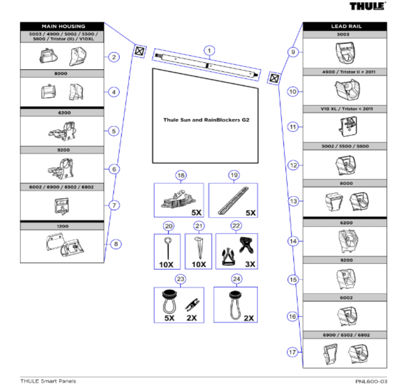 Thule Blocker G2 Spare Parts