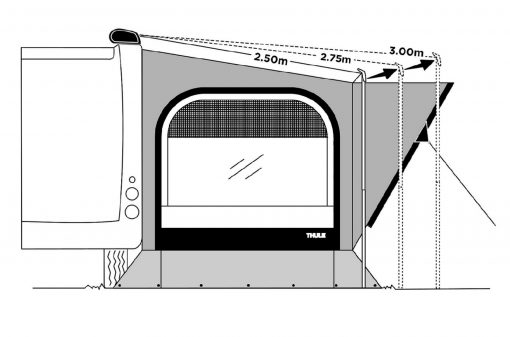 Thule Projection Kit